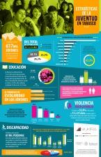 Infografiěa-Joěvenes (2).jpg
